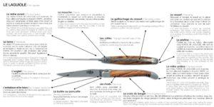 De quoi est composé un couteau laguiole?
